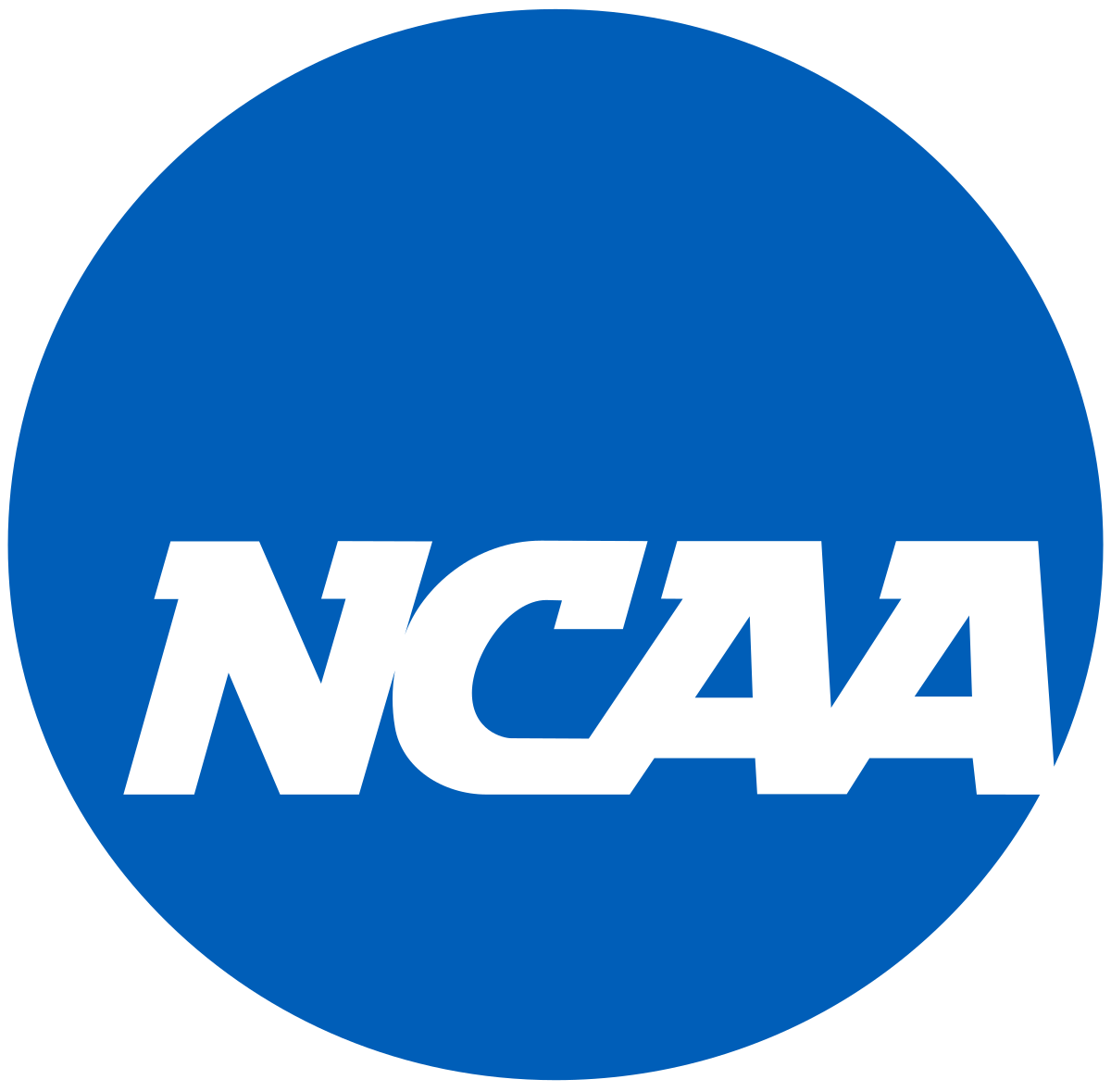 The System Categories - NCAA